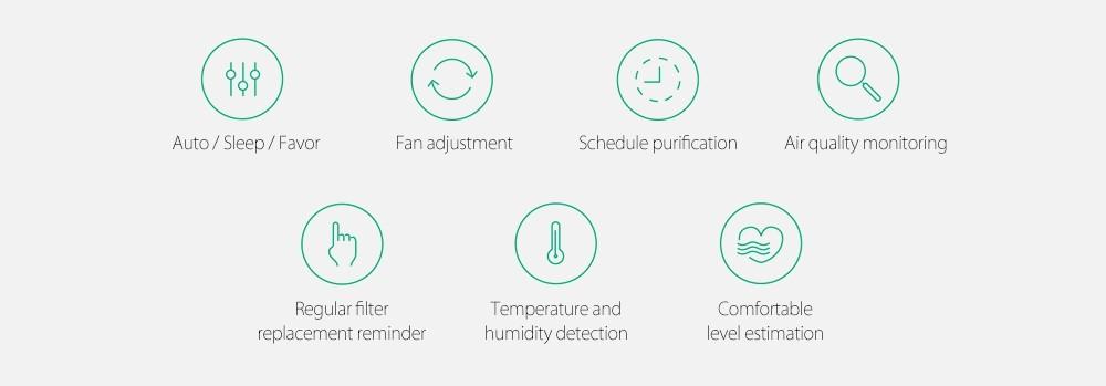 Xiaomi Mijia Mijia Mijia MI Purificatore Aria Pro Smart Control Sterilizzatore OLED FormogyDe Smog con sensore di particelle laser PULIZIA TRIPLE