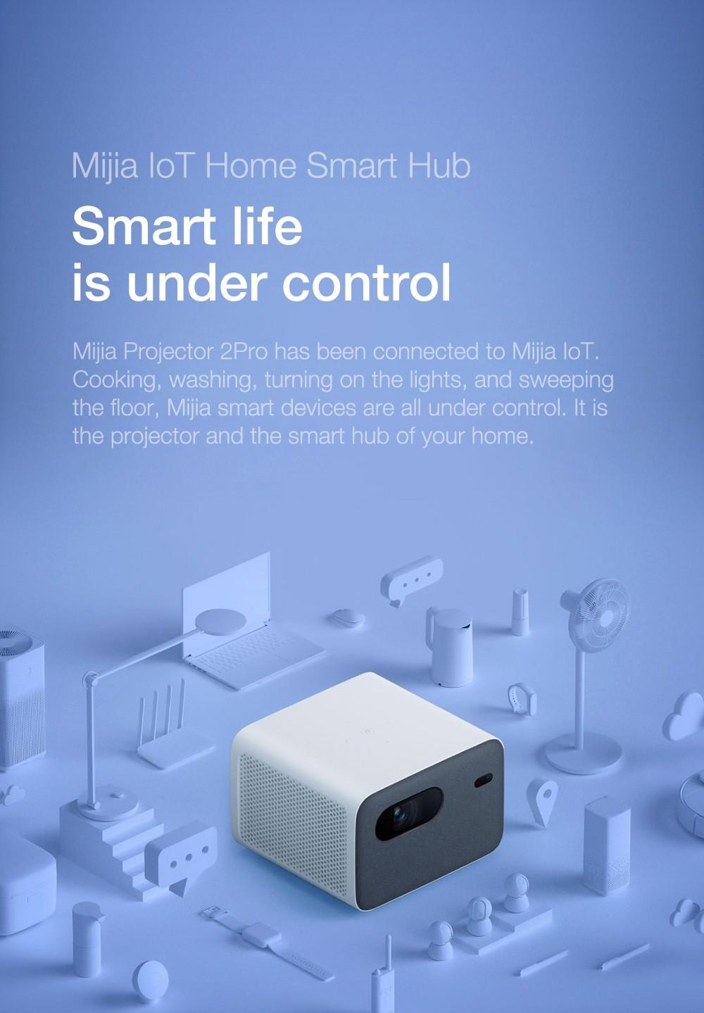 Xiaomi Mijia Projector 2 Pro - EU Version 1080P Volle HD Andriod TV LED 1300ANSI bluetooth 2GB 16GB Voice MI Hause für YouTube