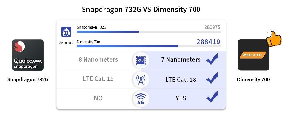 Redmi Note 10 5G NFC 4GB 4GB + 128GB Smartphone - Versión de la UE 7nm MTK Dimensión 700 90Hz FHD Pantalla 48MP Kamera 5000mAh